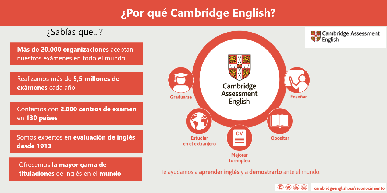 Examenes Cambridge en Las Palmas